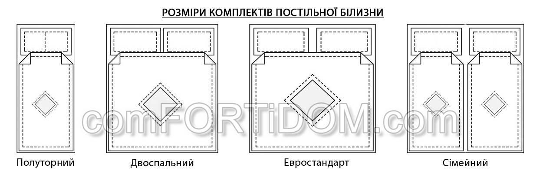 Розміри спальних комплектів постільної білизни. Як вибрати  927036afe65c0